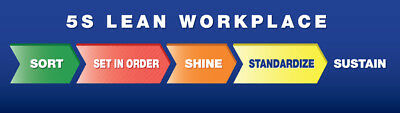 """6S Workplace Banner, 5S LEAN WORKPLACE (CHART), 28"""" X 8'  1 EA"""