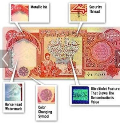 100,000 Iraqi Dinar (4) 25,000 Note Uncirculated!! Authentic! Iqd!@