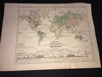 Vintage Map1874 Johnson's Cyclopaedia MOUNTAINS & PLATEAUS & PLAINS OF THE WORLD