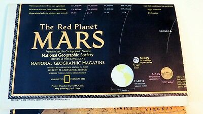 Vintage 1973 National Geographic Magazine Red Planet Mars Fold Out Map