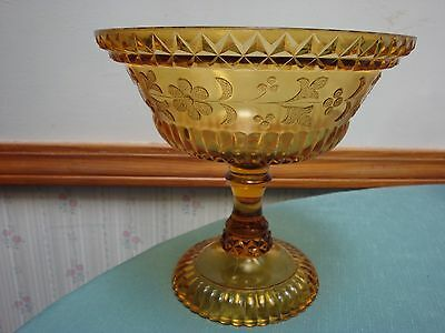 Eapg Adams & Company Amber Wildflower Compote 1884