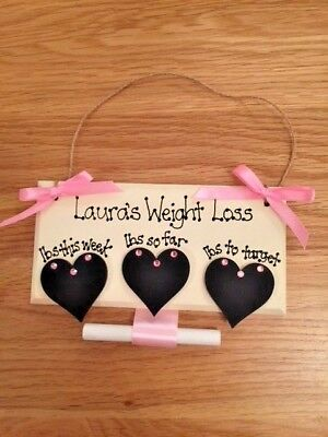 How many kilojoules for weight loss picture 6