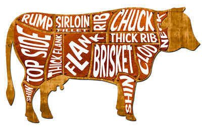 Vintage Metal Sign NOT TIN COW MEAT CHART 32 x 18