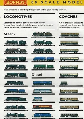 Hornby OO Scale Model Railways 1997 Double-sided Full Colour Wall Chart