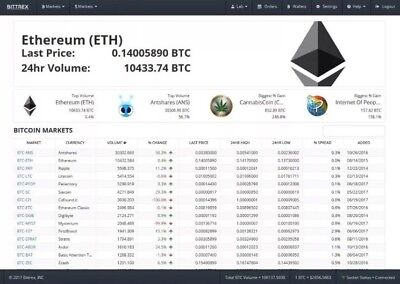BITTREX ACCOUNT - Crypto Exchange Account, Freshly Made, FAST Delivery!