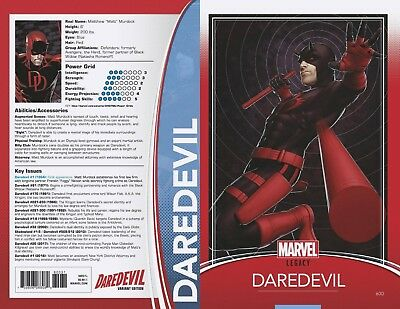 Daredevil 600 John Tyler Christopher Trading Card Variant Nm Pre-Sale 3/28