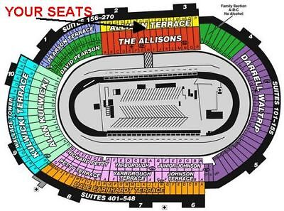 Bristol NASCAR TICKETS  Food City 500 TWO EXCELLENT S/F SEATS/TWO GREAT RACES!!