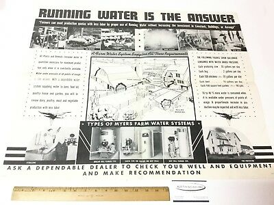 1940's MYERS Ad SELF-OILING WATER SYSTEMS FOR THE FARM, ASHLAND, OHIO. 2x2 feet