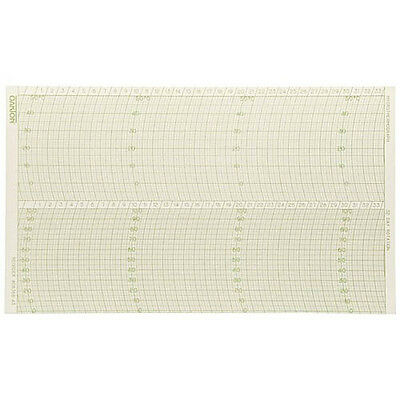 Oakton WD-08369-61 Chart paper, 22 to 104?F, 100/pack