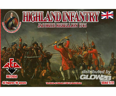 Red Box RB72050 Highland Infantry 1745,Jacobite Rebell. in 1:72