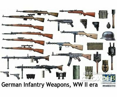 Master Box Ltd. MB35115 German infantry weapons, WWII in 1:35