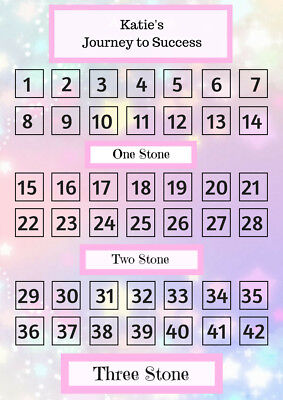 personalised weight loss diet slimming chart tracker target goal sw