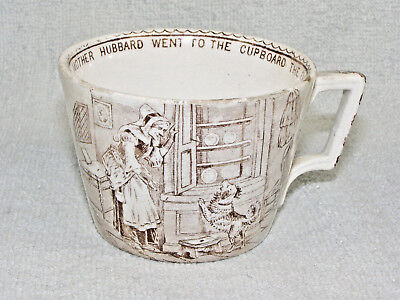 1890s Brown Transfer Pottery Child's Nursery Rhymes Cup - Mother Hubbard
