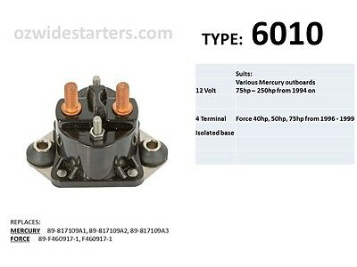 Force starter solenoid suits 40hp, 50hp, 75hp from 1996 - 1999