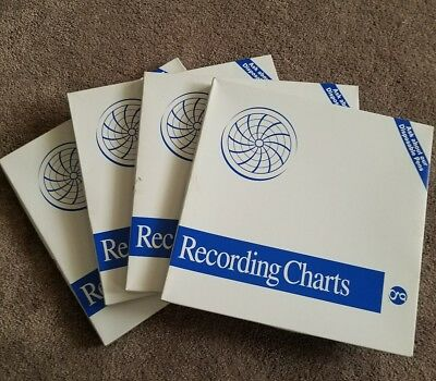 Recording Charts to fit Foxboro 898095 - 400 Charts