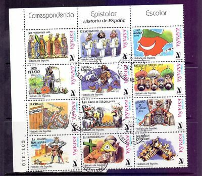 Spain  2000  History of Spain, MNH.