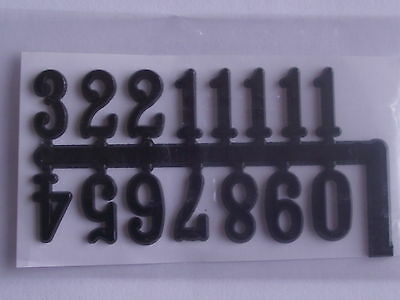 Clock  Face Numbers Numerals Set