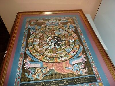 Frame 47.3 By 35.7Cm Painted Tibetan/spiritual Circle Of Life With Dragon Pictur
