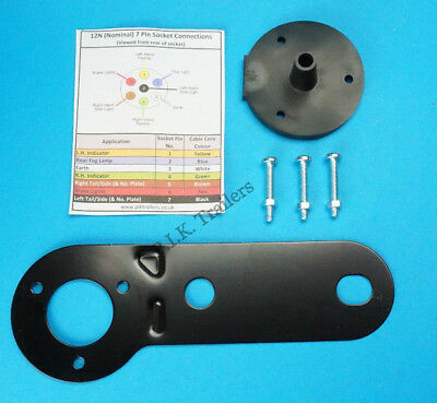 Mounting Plate Bracket with Gasket & Bolts for 7 Pin Towing Socket - Trailer