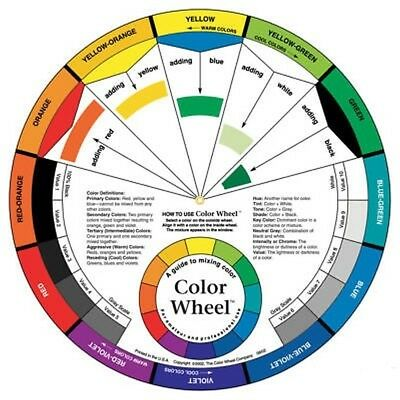 Colour Wheel Artists Watercolour Pocket Mixing Guide Painting Kids Quality Multi