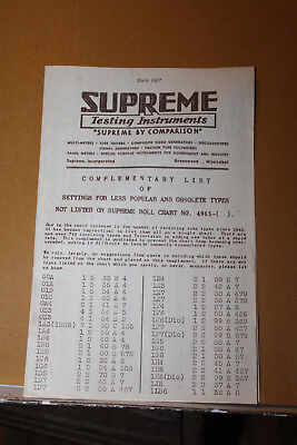 Vintage Supreme Roll Chart No. 4965 Obsolete Tubes Settings Rare