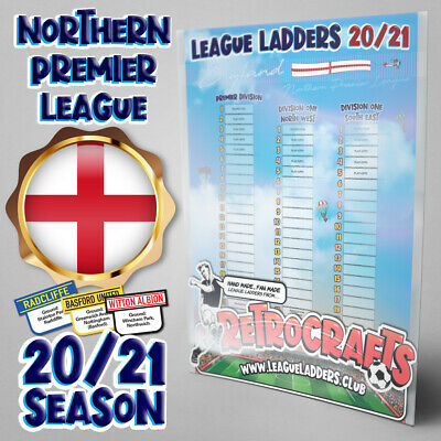 Still miss Shoot! League Ladders? Try ours! Northern Premier League 2019/20