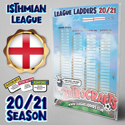 Still miss Shoot! League Ladders? Try ours! Isthmian League 2019/20