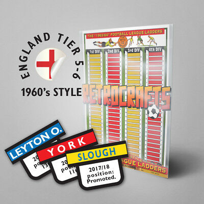 Retrocrafts 1960's Shoot! Style Retro National Non League Ladders 2018/19 Season