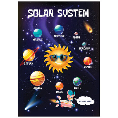 The Solar System Educational Poster, Ideal for Kids, Children, School, Nursery