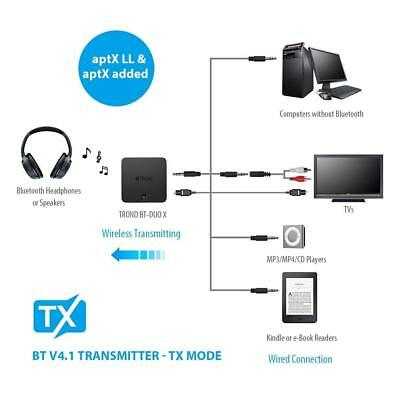 $AVE! NEW *TROND Bluetooth Transmitter Receiver w/Digital Optical for TV PC iPod