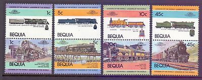 Bequila  1984  Historic Locomotives, MNH.