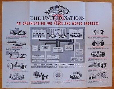 Original WWII Poster CHART OF THE UNITED NATIONS For Peace and World Progress