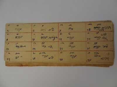 Antique Tibetan Buddhist Handwritten Astrological Manuscript Leaves