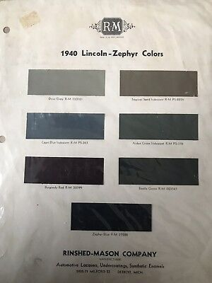 Vintage antique car posters collectibles 1940 Lincoln Zephyr V12 Advertising