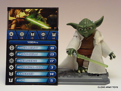 STAR WARS Yoda Holocron Heist CLONE BATTLE PACK TCW CW LOOSE