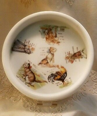 """Antique-Three Crown-Germany- Baby Plate-""""THE HOUSE THAT JACK BUILT""""- Child Dish"""