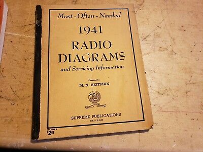 most often neded 1941 radio diagrams and servicing information M.N Beitman