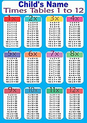 A4 Times Table Poster / Chart Laminated. Personalised