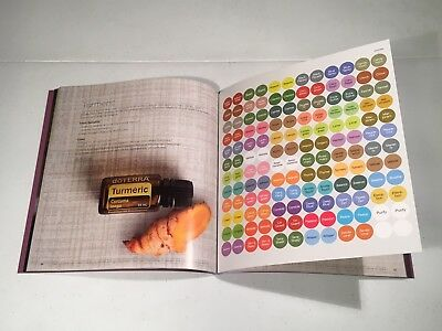 The doTERRA Essentials Reference Oil Guide Product Book - New w/ Cap Stickers