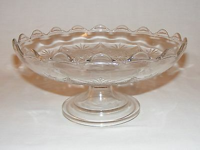 ORNATE ANTIQUE VICTORIAN Eapg FOOTED BOWL  Early American Pressed Glass c. 1880
