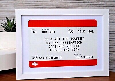 Personalised Train Ticket Style Print. Gift for Mother's Day & other occasions