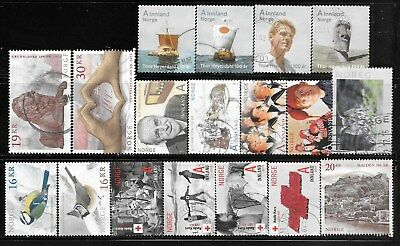 Norway, 18 diff used, 2014 - 2015