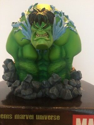 Marvel Universe Art Asylum INCREDIBLE HULK Bust 219/2500 Diamond Select
