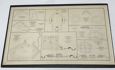 Antique Civil War Map 1864 Forts and Batteries Chattanooga - Nashville TN
