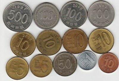 13 different world coins from KOREA