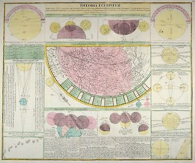 Theoria Eclipsium Homann Himmelskarte Celestial Map Theories of Solar and Lunar