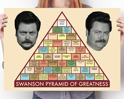 Ron Swanson poster - Pyramid of Greatness, Parks and Recreation, Rec, Pawnee