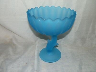 Indiana Glass, Lotus Blossom, Blue Satin Glass, Pedestal, Compote