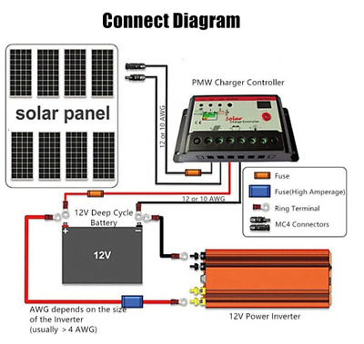 Solar Power Inverter 2000W Peak 12V DC Modified Sine Wave 300-1500W