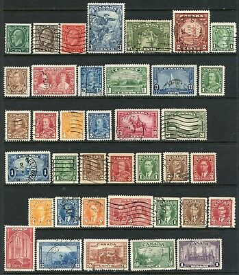 CANADA 1930s USED COLLECTION